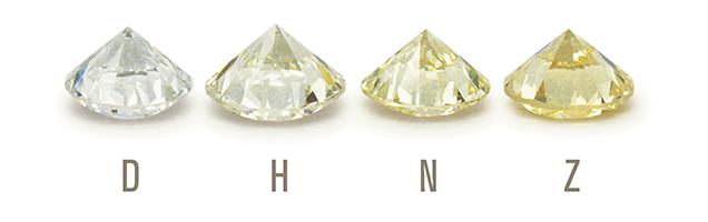 Diamond Color   Celebration Jewelers